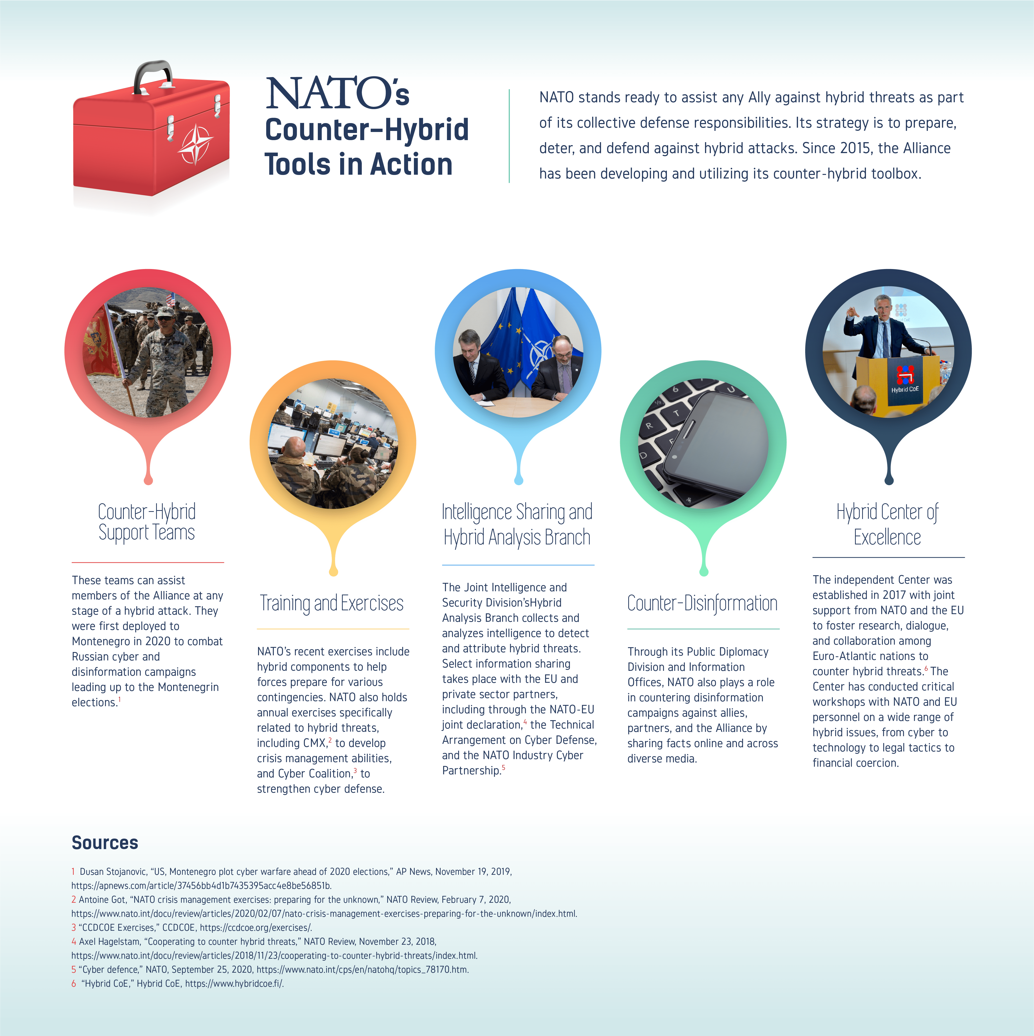 natos_counter_hybrid_tools-042