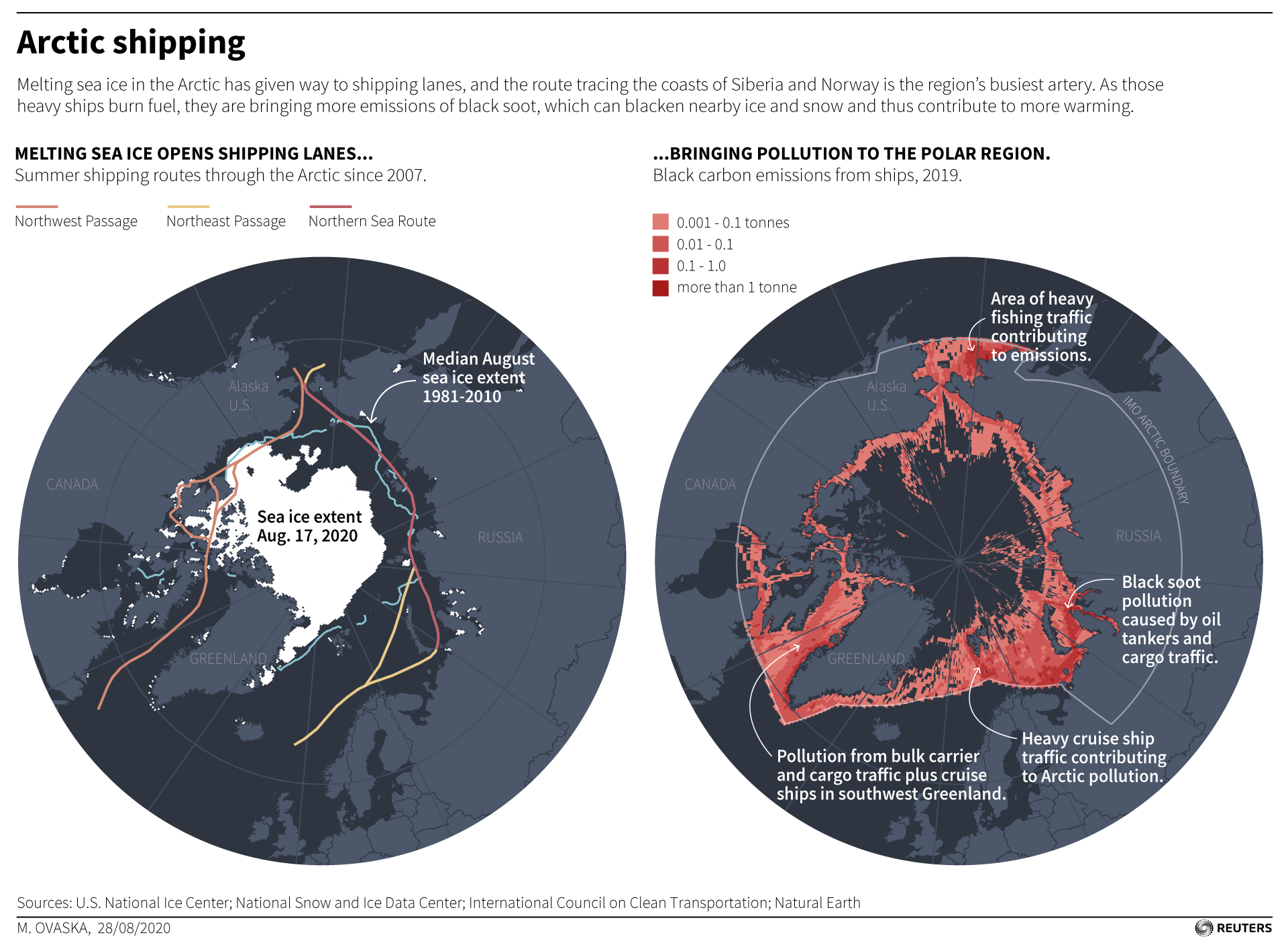 Arctic shipping lanes mapped with current sea ice extent, and the pollution caused by ship traffic in 2019